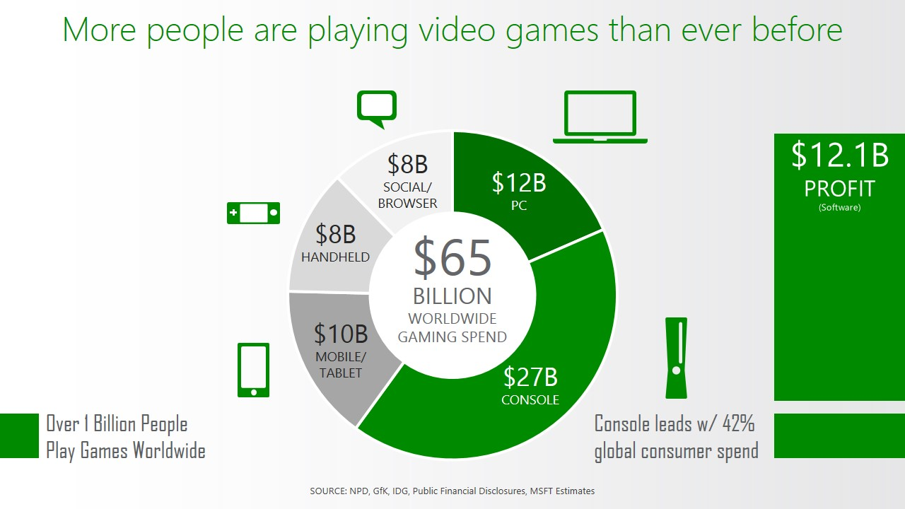 marketing video game console and shoppers stop essay