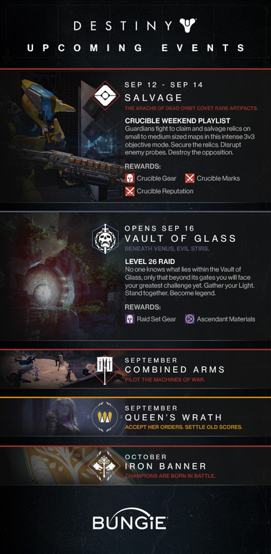 Bungie details five Destiny events coming this month
