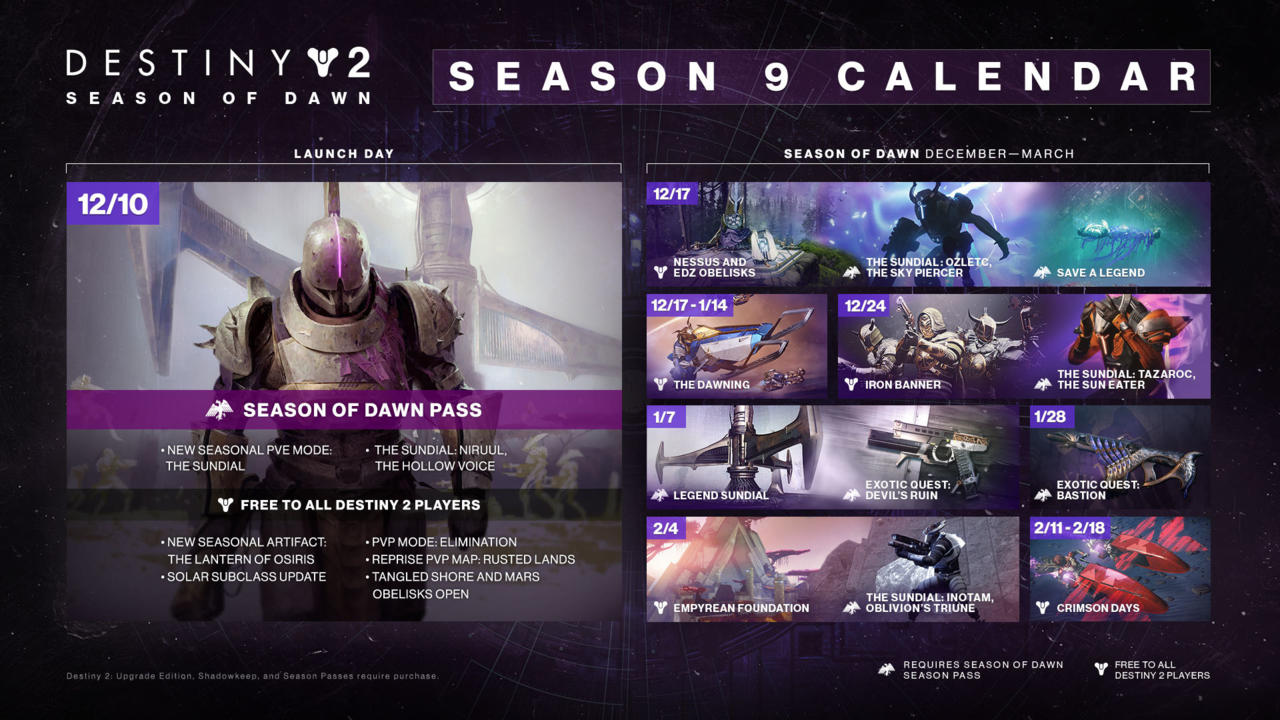 Bungie details Destiny 2's Season of Dawn